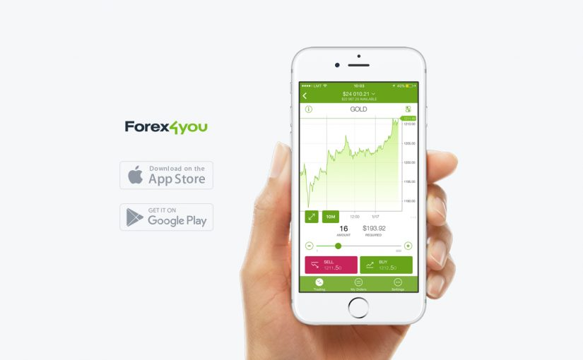 Forex4you Mobile